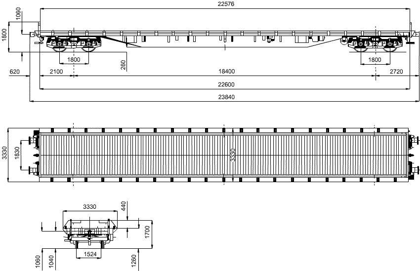 Yhdistettyjen kuljetusten vaunut - Rbnqss, Rbnqss-v, Rbnqss-y, Rbqss Kaaviokuva
