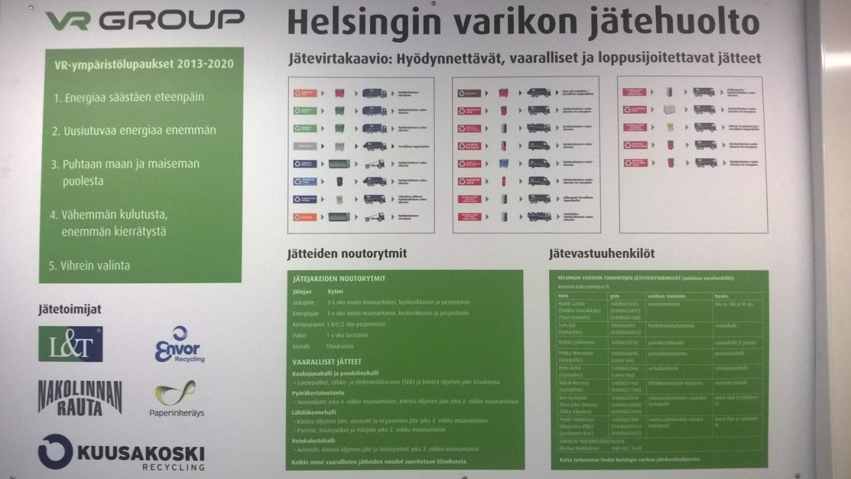 Helsingin varikon jätevirtakaavioi